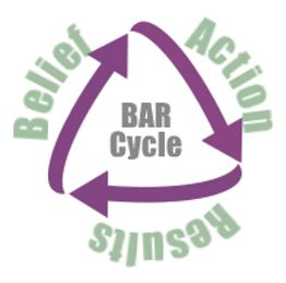 Compulsive Behavior BAR Cycle